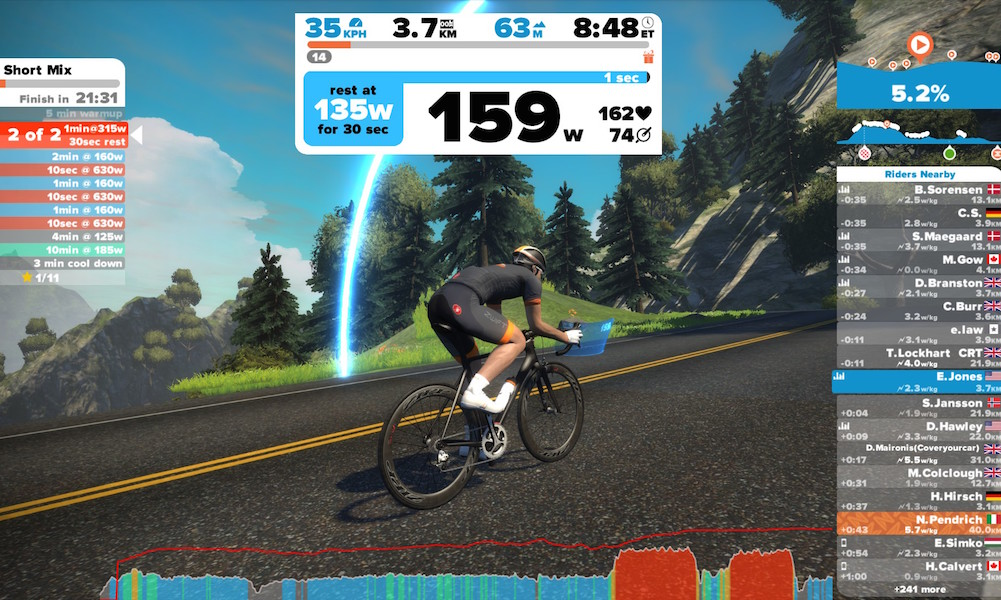 zwift-cycling-featured